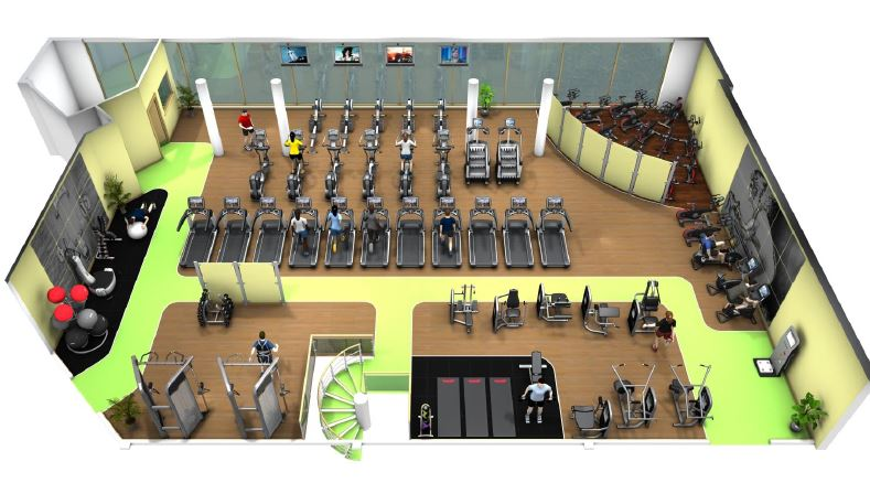 Overview of the gym
